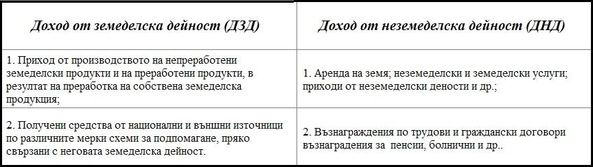 мярка 6.3
