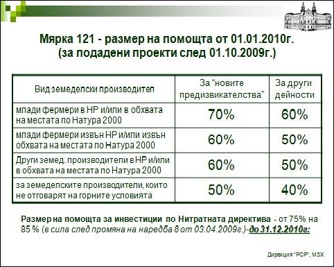 """Предложения за промени в програмата за """"Развитие на селските райони във връзка с европейския план за икономическо възстановяване!"""